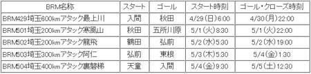 Touhoku1700_2